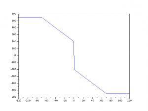 HerkuleXLib: Figure load control curve